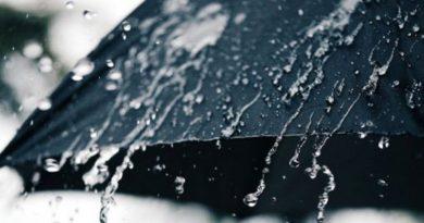 E a previsão do tempo para o fim de semana em Corumbaíba é de chuva!